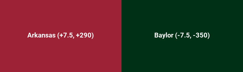 Arkansas vs. Baylor