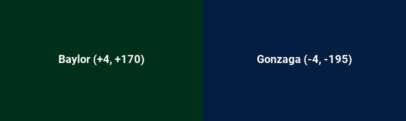 Baylor vs. Gonzaga