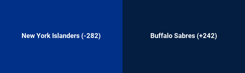 New York Islanders vs. Buffalo Sabres