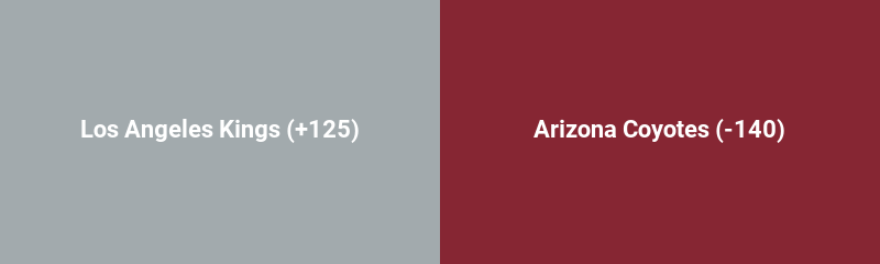 Los Angeles Kings vs. Arizona Coyotes